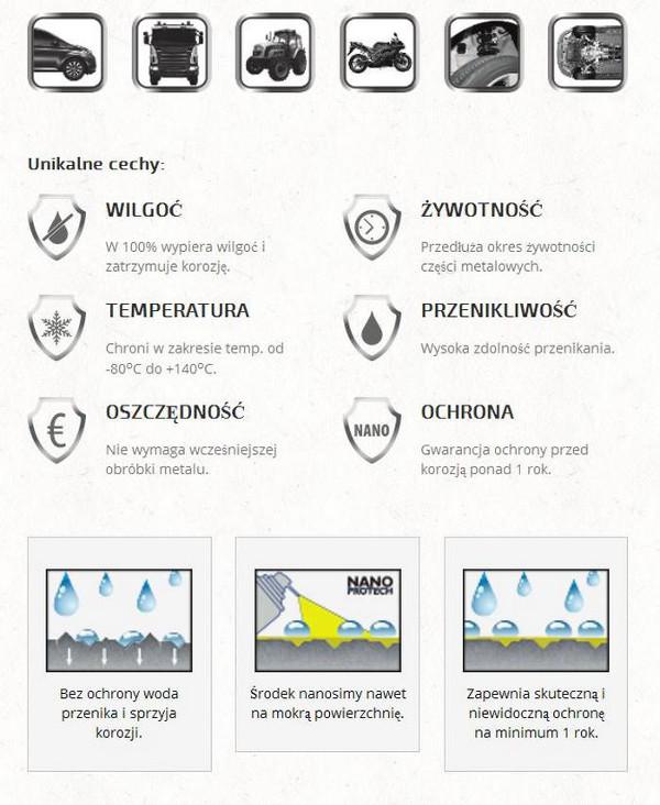 Spray Autp Moto Anticok Nano Protech